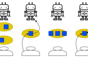 RobotCollaboration