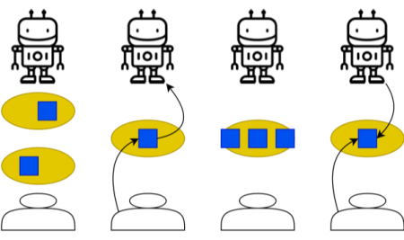Collaboration of Social Assistance Robots